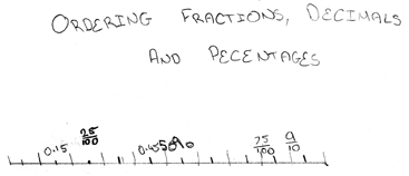 Ordering fractions and decimals - Riley